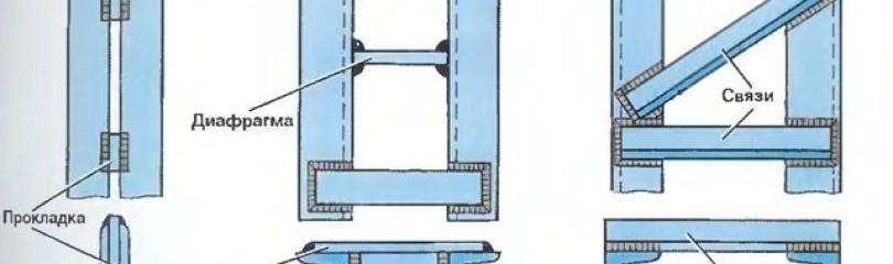 Как усилить швеллер на прогиб