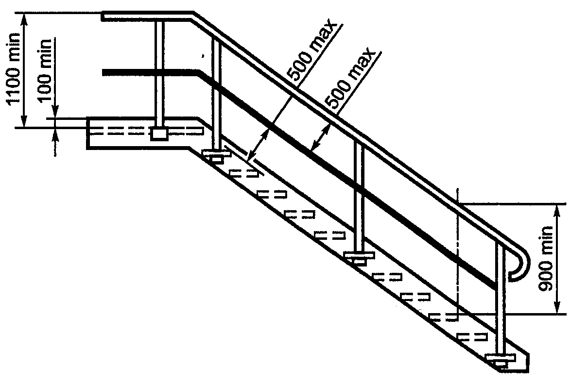 Схема перил из профильной трубы